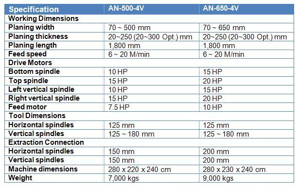 AN-5004V