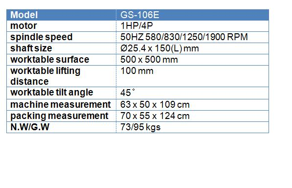 GS-106E