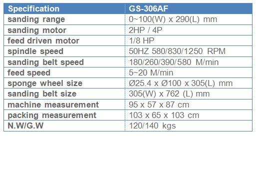 GS-306AF (1)