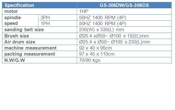 GS-306DW