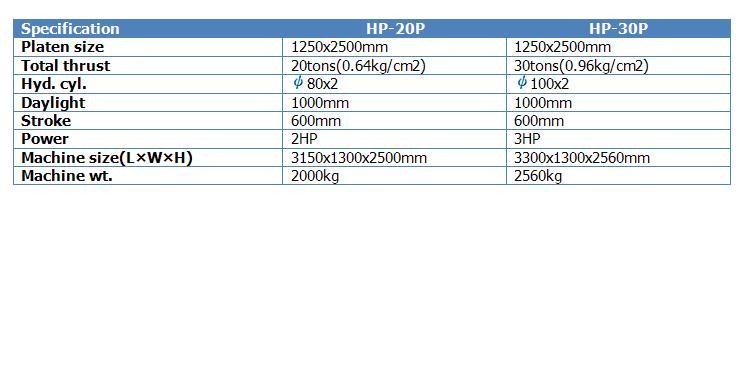HC-20P